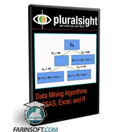 آموزش PluralSight Data Mining Algorithms in SSAS, Excel, and R