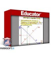 آموزش Educator AP Macroeconomics