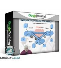 آموزش GOGO Training Storage Plus