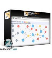 آموزش InfiniteSkills Building Web Apps Using Flask and Neo4j Training Video