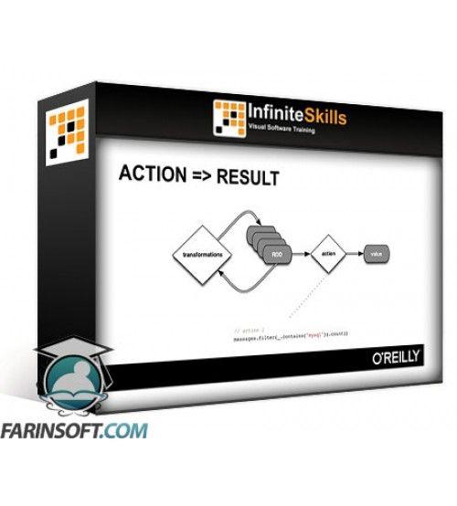آموزش InfiniteSkills Study Guide for the Developer Certification for Apache Spark Training Video