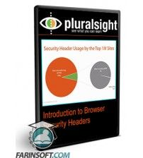 دانلود آموزش PluralSight Introduction to Browser Security Headers