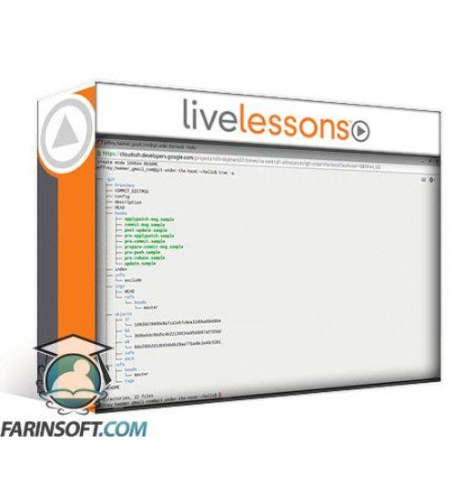 آموزش LiveLessons Git Under the Hood