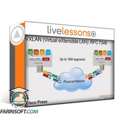 آموزش Live Lessons Cisco CCNA Cloud CLDFND 200-451
