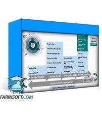 دانلود آموزش HowToNetwork – Cloud Computing – CompTIA Cloud Essentials Certification