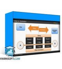 دانلود آموزش SimplyLearn – Software Estimation Course