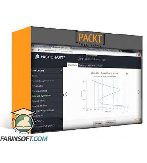 آموزش PacktPub Rapid Highcharts
