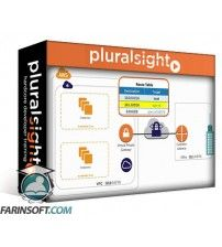 آموزش PluralSight AWS VPC Operations