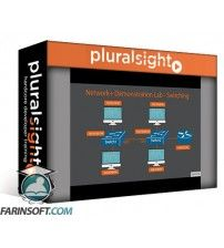 آموزش PluralSight Network Operations for CompTIA Network plus N10-006