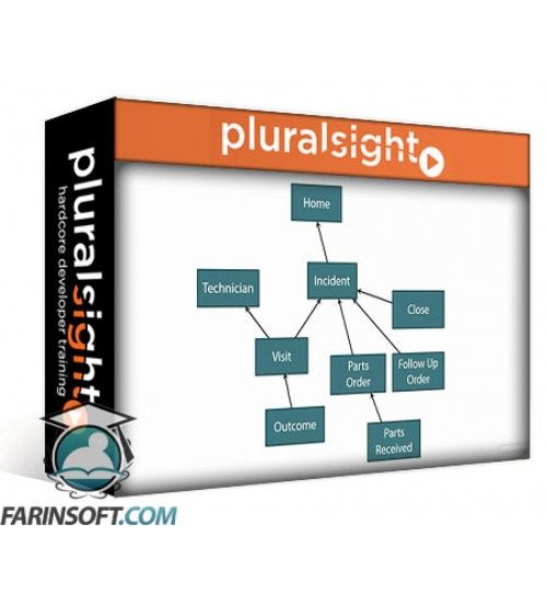 آموزش PluralSight Occasionally Connected Windows Mobile Apps Enterprise LOB