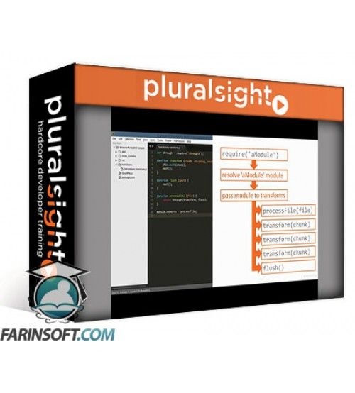 آموزش PluralSight Creating JavaScript Modules with Browserify