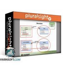 دانلود آموزش PluralSight Design Patterns Library