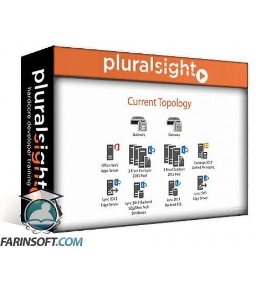 آموزش PluralSight Skype for Business Server 2015: Whats New Install and Upgrade