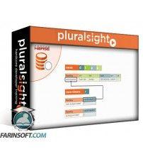 آموزش PluralSight HDInsight Deep Dive: Storm, HBase, and Hive