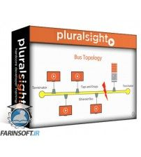 آموزش PluralSight SSCP: Network and Communications Security