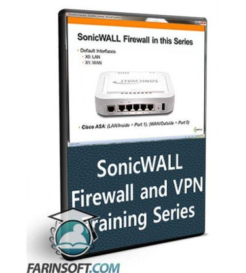 آموزش RouteHub SonicWALL Firewall and VPN Training Series