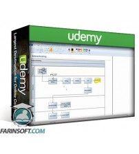 دانلود آموزش Udemy SAP : Supply Chain Logistics in R/3
