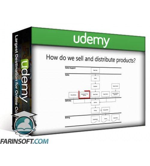 آموزش Udemy SAP ERP Roadmap: Business Capabilities and User Guide