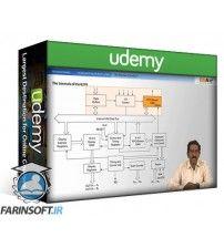 دانلود آموزش Udemy Certificate Program in Introduction to Microprocessors