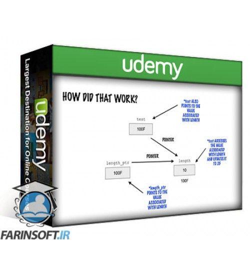 آموزش Udemy From 0 to 1: C Programming - Drill Deep