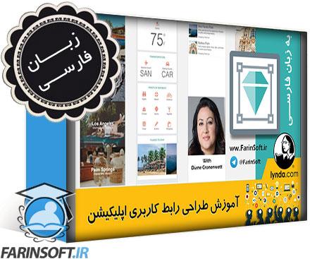 مجموعه آموزش های ویدیویی به زبان فارسی