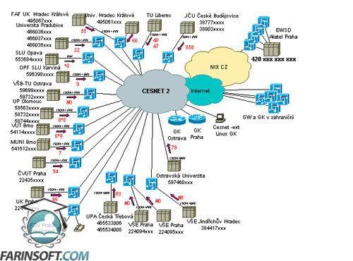 Windows Server 2008 Administrator Resume - www.nmdnconference.com ...