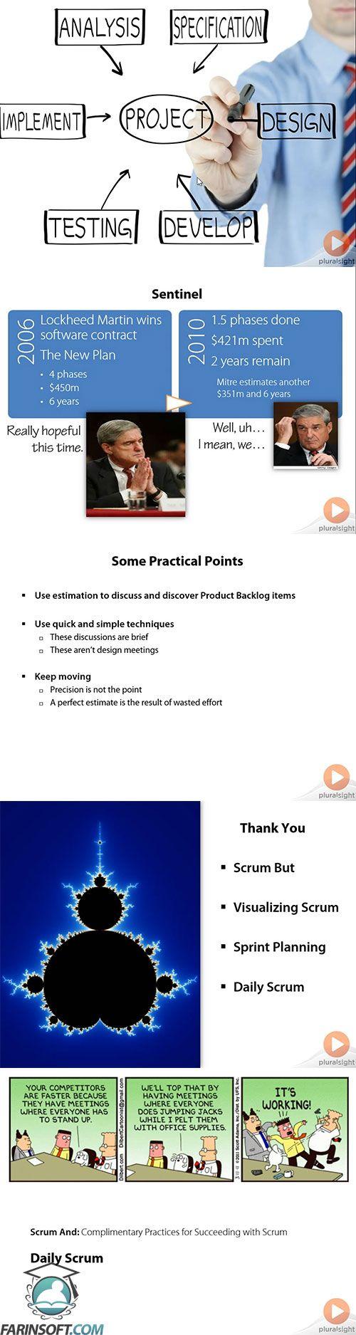 Scrum-Fundamentals
