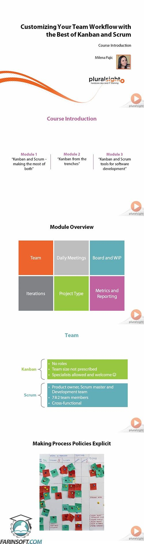 Customizing-Your-Team-Workflow-with-the-Best-of-Kanban-and-Scrum.
